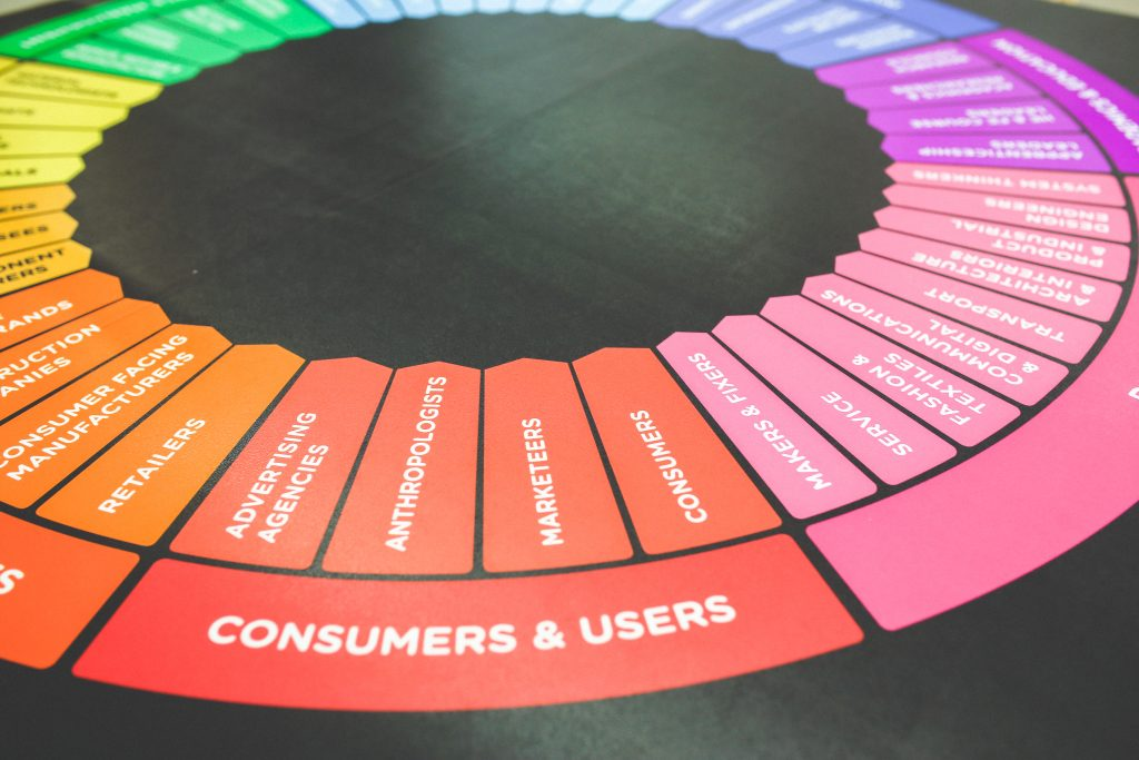 Color wheel of user and customer personas.